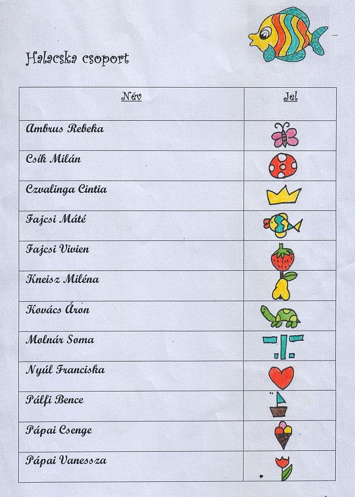Halacska csoport 2012-2013 /1